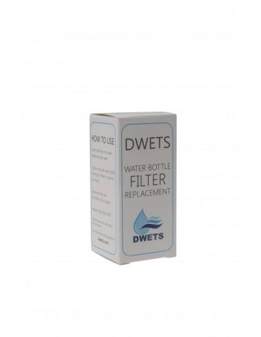 Verpackung des Ersatzfilters für Wasserflaschenfilter