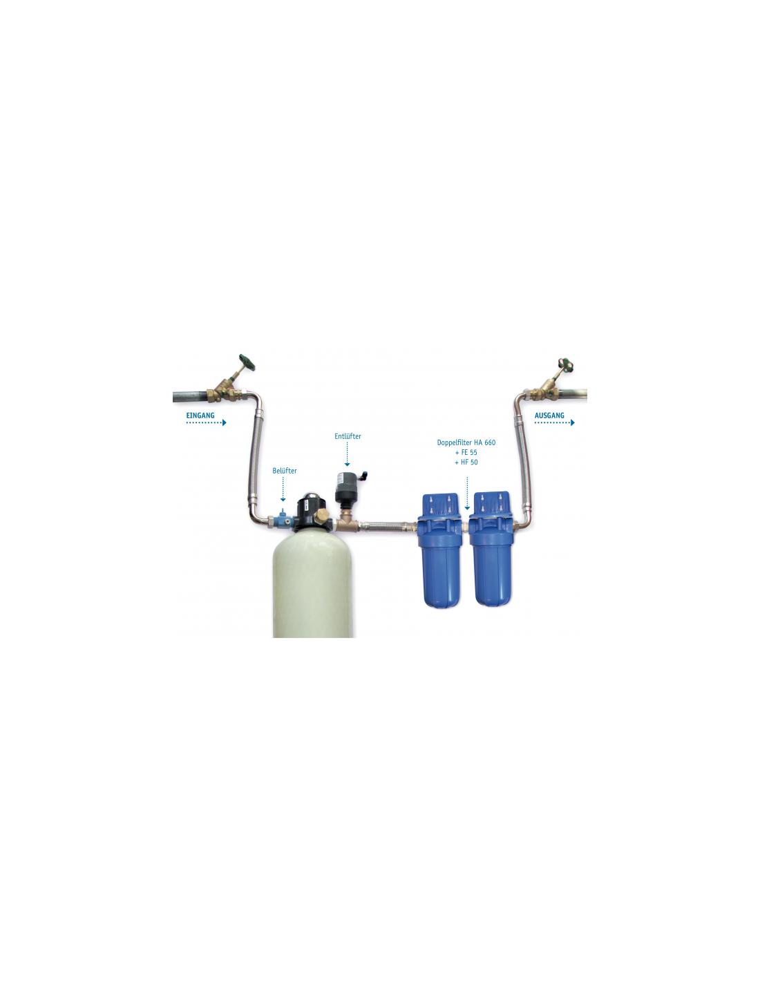 ammonium filter f r brunnenwasser. Black Bedroom Furniture Sets. Home Design Ideas